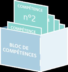blocs de compétences